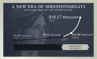 Republicans may be bad . . .